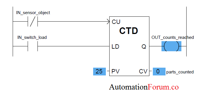 Plc Counter Instructions Example For Counter Logics Instrumentation And Control Engineering