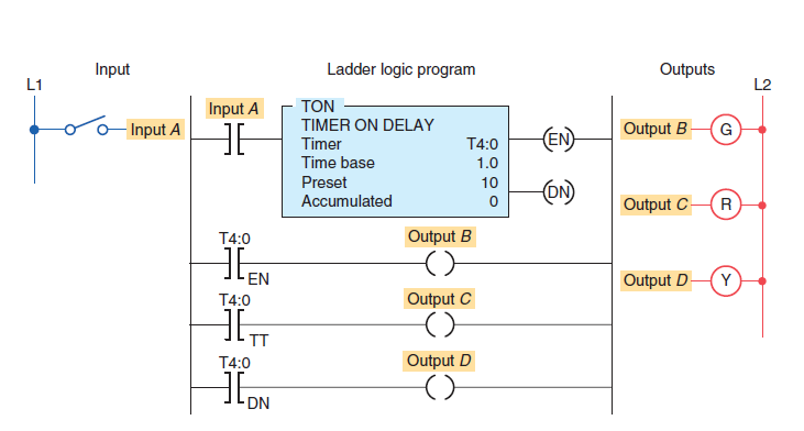 Plc Ladder Logic Timers Instrumentation And Control Engineering