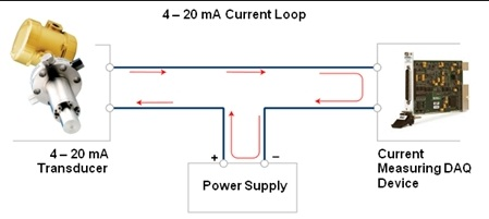 Difference Between 2 Wire 4 Wire Transmitter Current Loops Instrumentation And Control Engineering