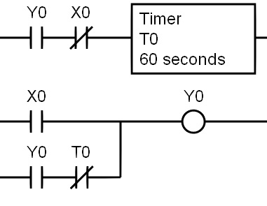 An Introduction To Plc Timer S Instrumentation And Control Engineering