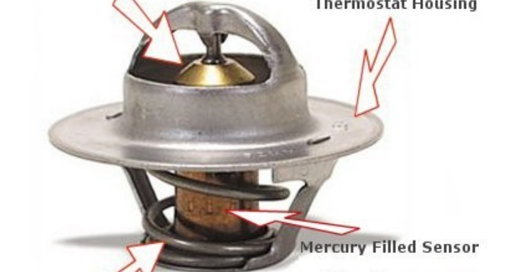 What Are Thermostats  Different Types Of Thermostats  U2013 Instrumentation And Control Engineering