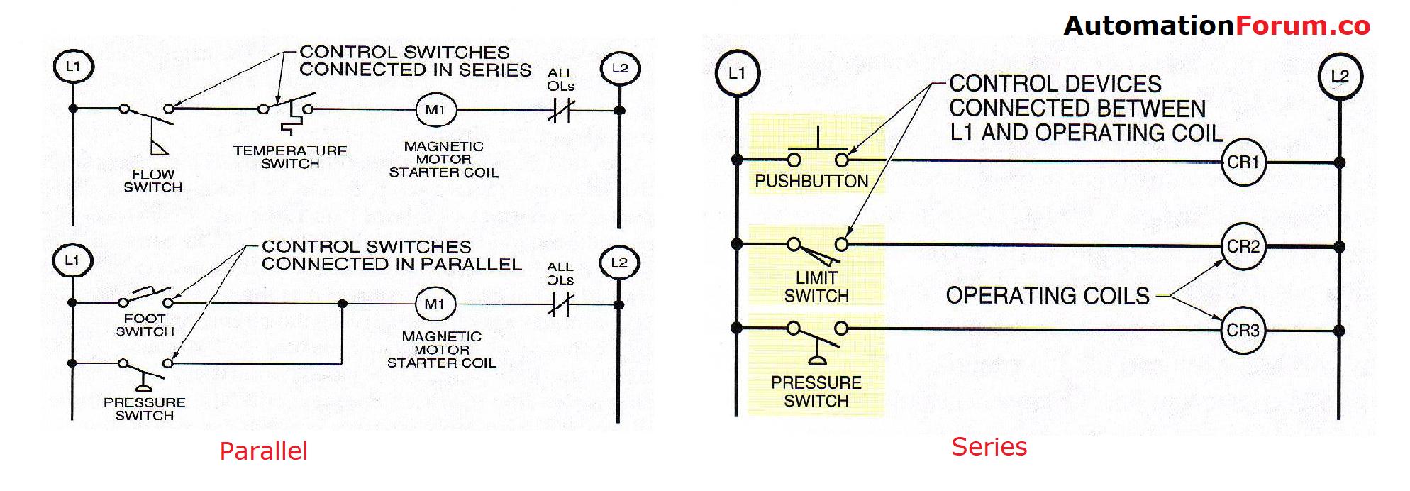 Ladder Logic Rule Instrumentation And Control Engineering