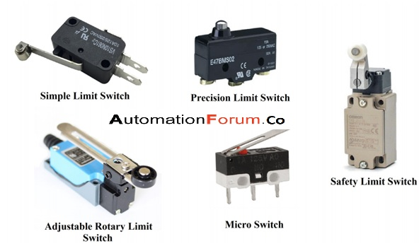 What is a limit switch? Why is the limit switch important?