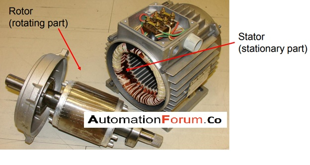 What is an AC motor? What are AC motors used for?